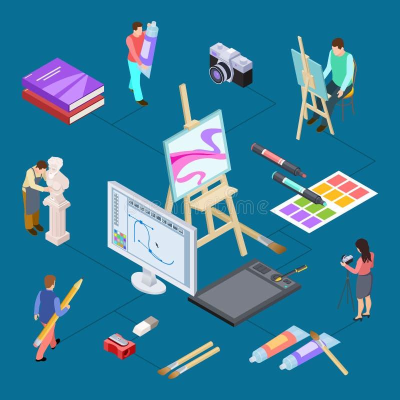 Isometric graficzny projekt, sztuka wektoru pojęcie Cyfrowy i tradycyjnej sztuki ilustracja ilustracji
