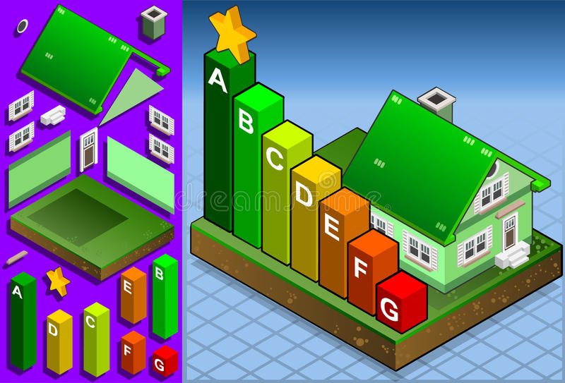 Isometric house with seven energy class bars