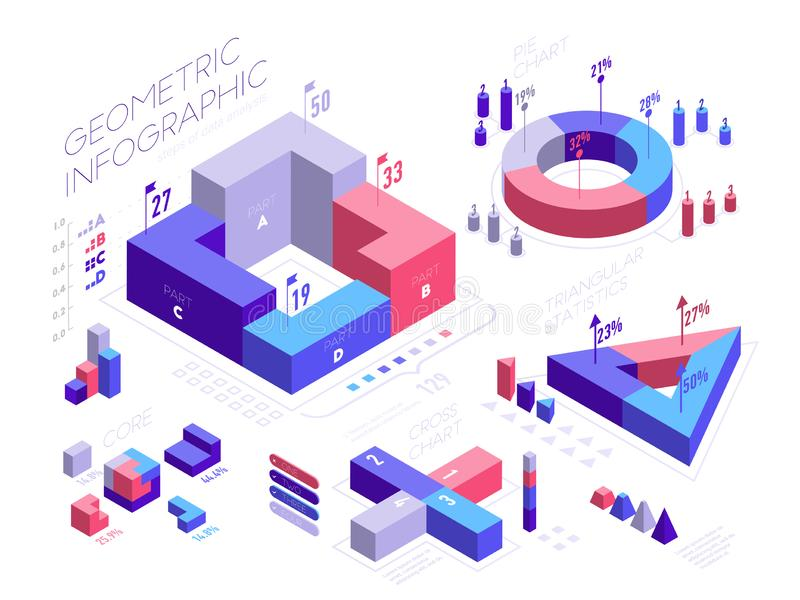 Isometric infographic elements with geometric shapes, icons, graphs, pie diagram, percentage. Set of Isometric 3D bar vector illustration