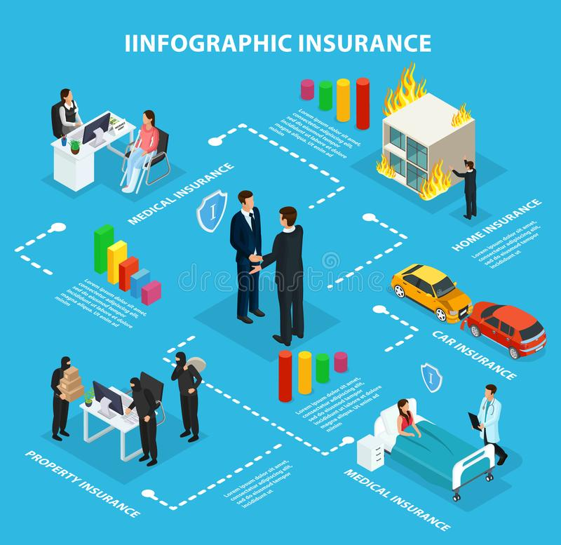 Isometric Insurance Service Infographic Flowchart vector illustration
