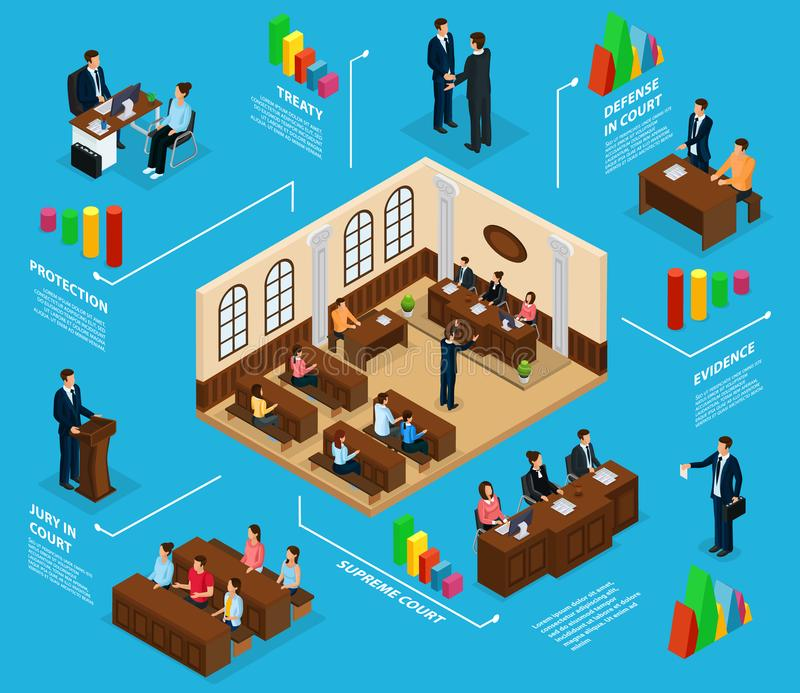 Isometric Judicial System Infographic Concept vector illustration