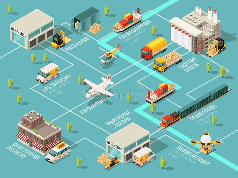 Isometric Logistics Infographic Flowchart vector illustration