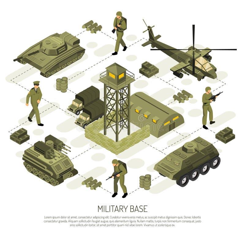 Isometric Militarnej bazy Flowchart ilustracji