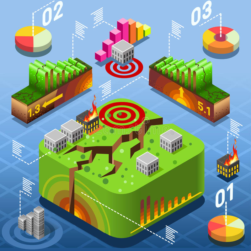Isometric Natural Geological Disaster Earthquake royalty free illustration