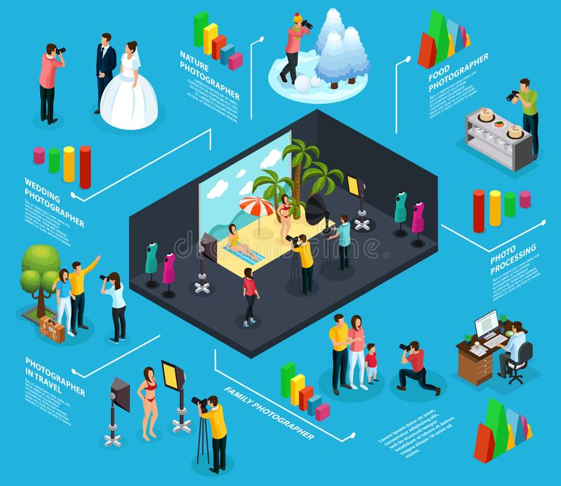 Isometric Photography Infographic Concept. With photographer photographing food nature family wedding people in travel female models in studio isolated vector vector illustration
