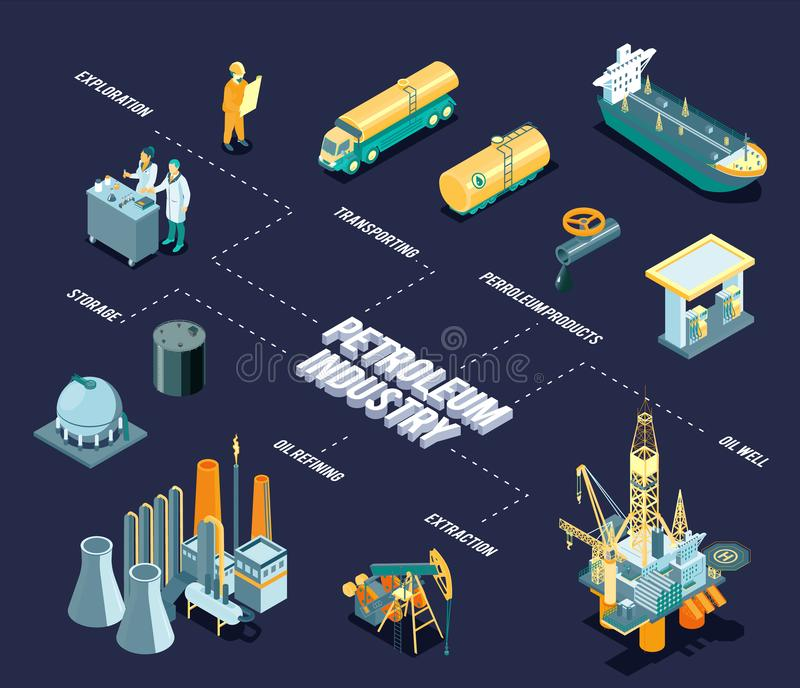 Isometric przemysłu paliwowego Flowchart ilustracja wektor