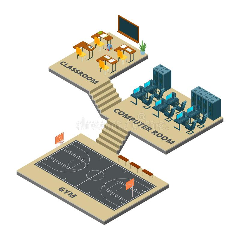 Isometric school interior vector concept. Crassroom, computer room and gym with basketball court 3d illustration. College and school isometric, classroom vector illustration
