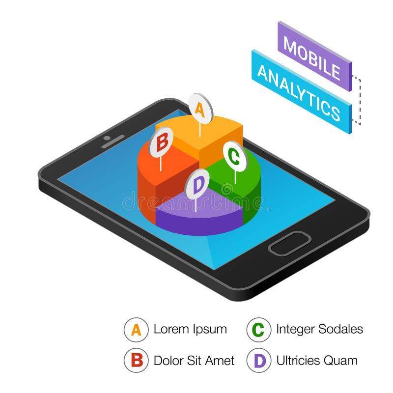 Isometric smartphone με τις γραφικές παραστάσεις που απομονώνονται σε ένα άσπρο υπόβαθρο Κινητή έννοια analytics Isometric διανυσ απεικόνιση αποθεμάτων
