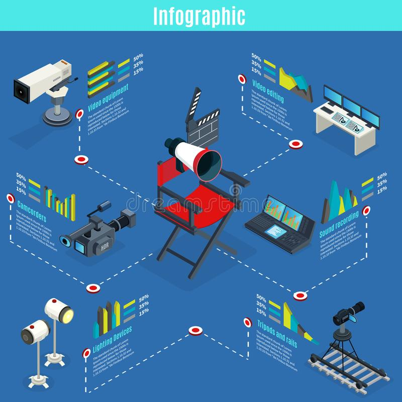 Isometric TV And Cinema Devices Infographics vector illustration