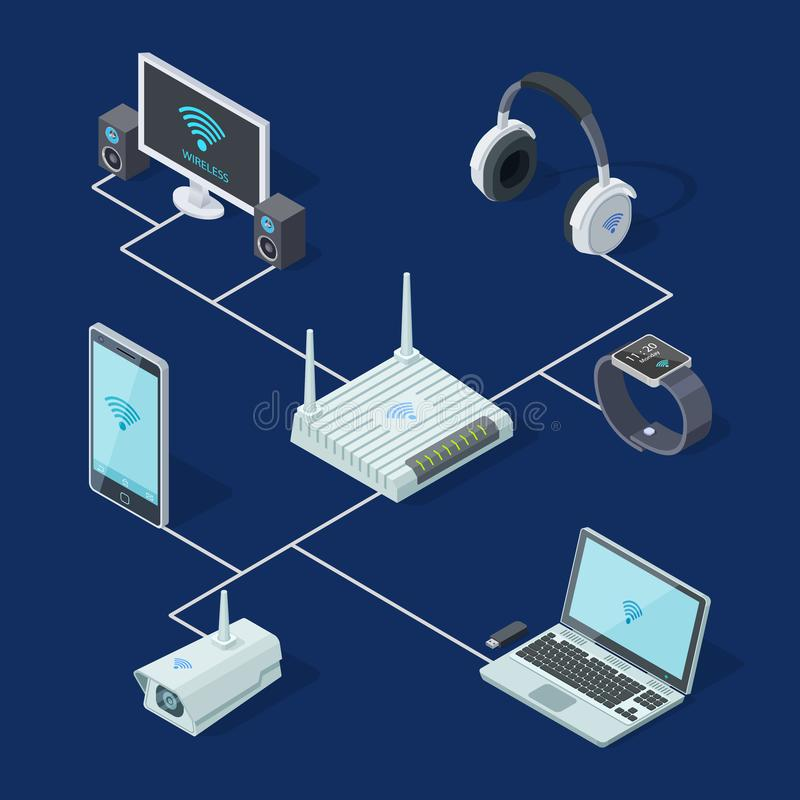 Isometric wi-fi router and popular gadgets take the Internet signal vector concept stock illustration