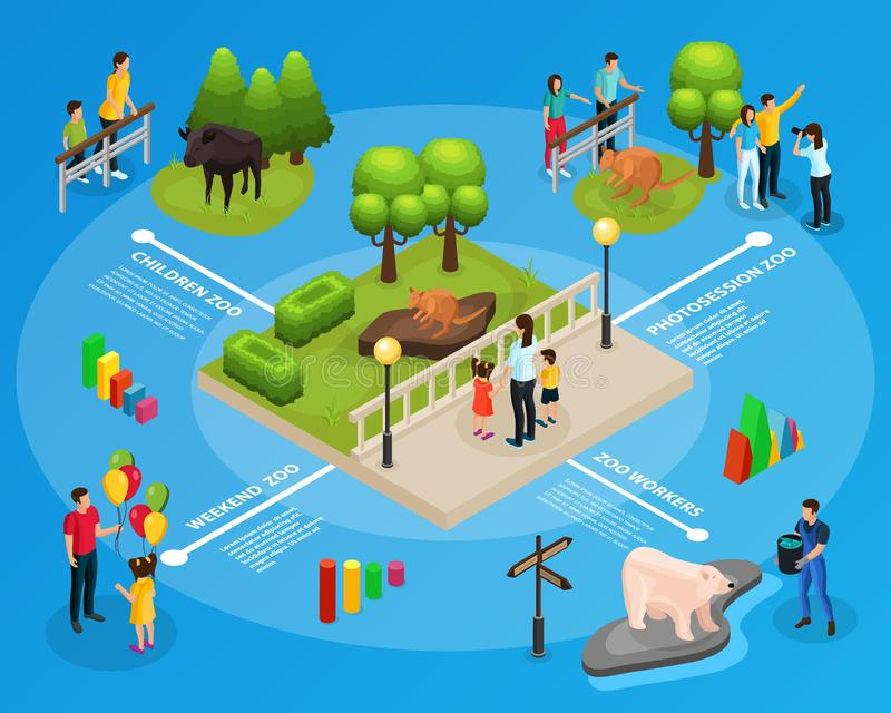 Isometric Zoo Infographic Template royalty free illustration
