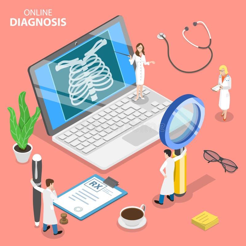 Isometrisch vlak vectorconcept online diagnose, ver geduldig overleg vector illustratie