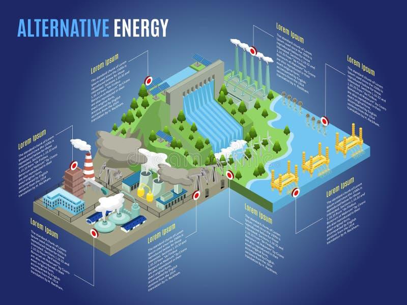 Isometrische alternative Energie Infographic-Schablone vektor abbildung