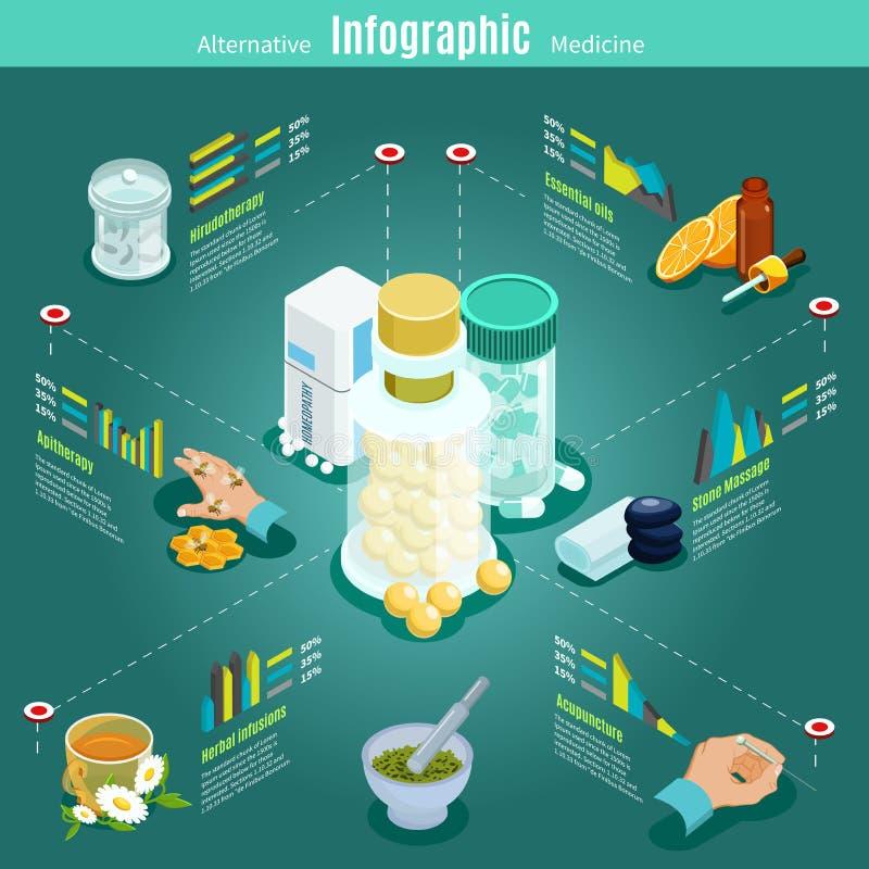 Isometrische Alternativmedizin Infographic-Schablone lizenzfreie abbildung