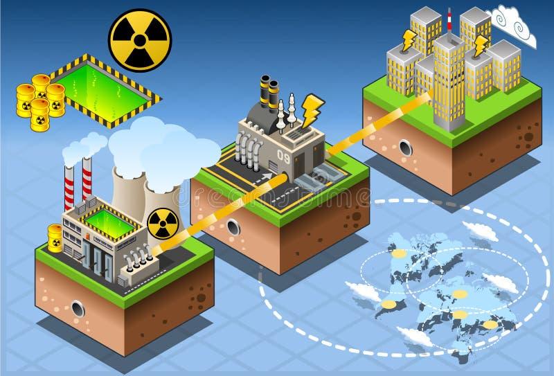 Isometrische Atomenergie Infographic, die Diagramm erntet vektor abbildung