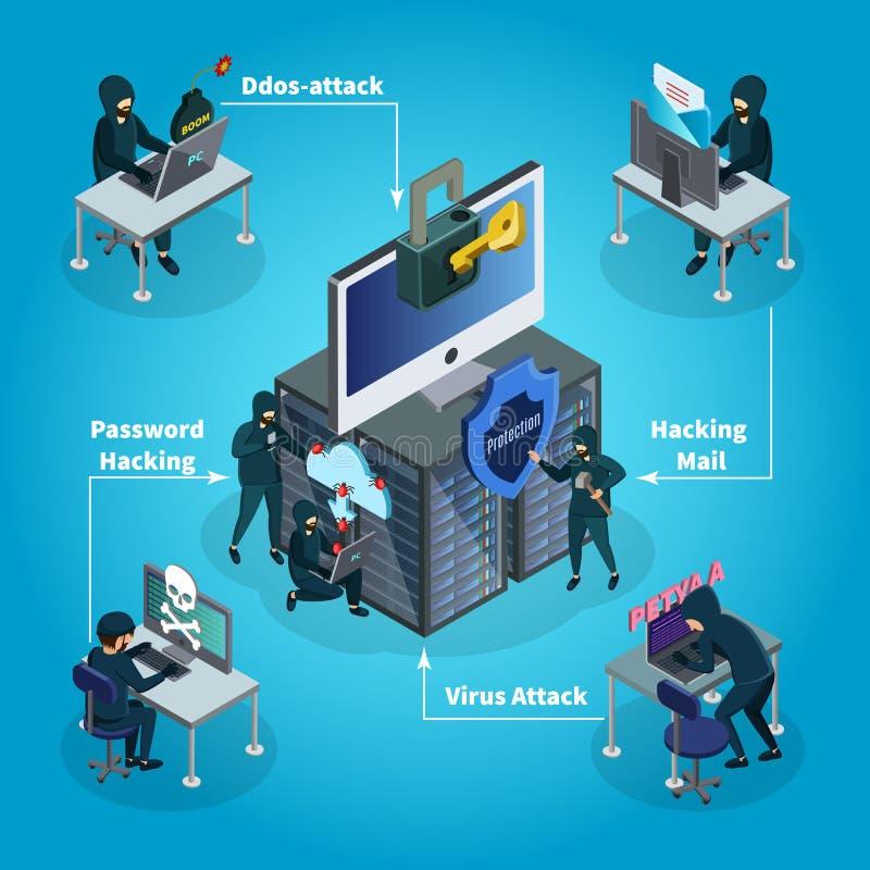 Isometrische het Binnendringen in een beveiligd computersysteem Activiteitensamenstelling royalty-vrije illustratie