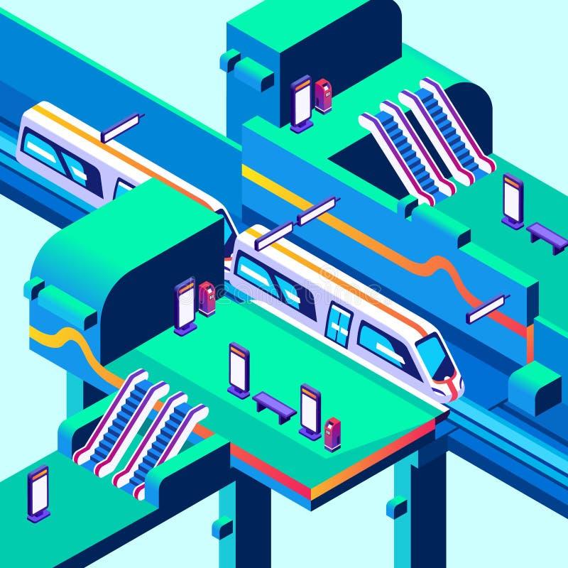 Isometrische Illustration des Metrobahnstations-Vektors lizenzfreie abbildung