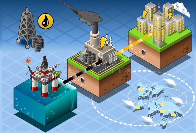 Isometrische Infographic-Aardolie Rig Energy Diagram royalty-vrije illustratie