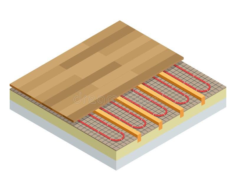 Isometrische lagen van infrarood vloer verwarmingssysteem onder gelamineerd vloerconcept Vloerverwarmings vectorillustratie stock illustratie