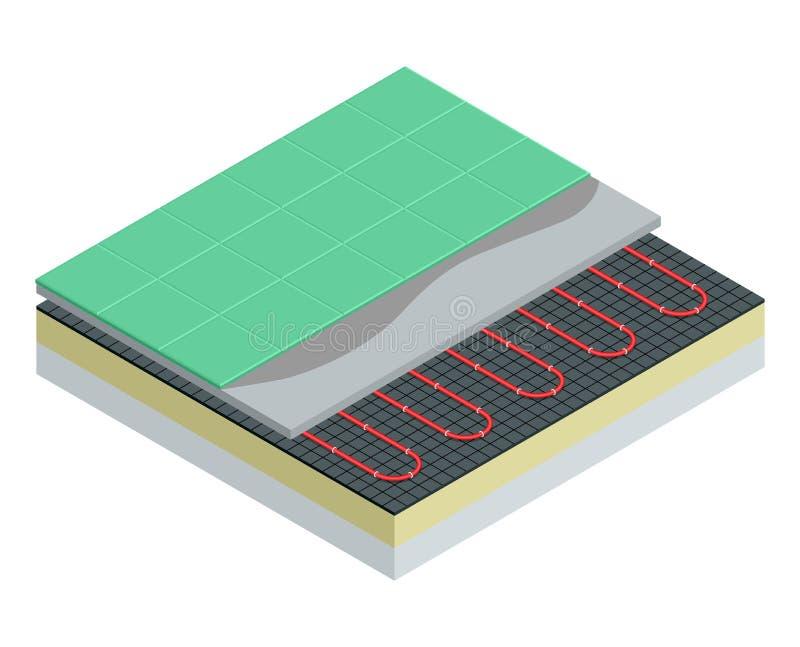 Isometrische lagen van vloer verwarmingssysteem gedeeltelijk onder keramische tegels Vloerverwarmings vectorillustratie stock illustratie