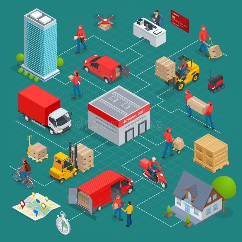 Isometrische Logistiek en Levering Infographics levering vector illustratie
