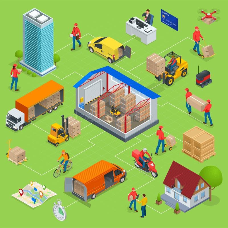 Isometrische Logistiek en Levering Infographics Leveringshuis en bureau Pakhuis, vrachtwagen, vorkheftruck, koerier, hommel en stock illustratie