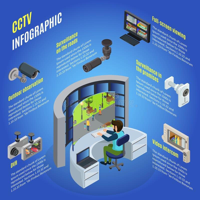 Isometrische Schablone CCTV Infographic vektor abbildung