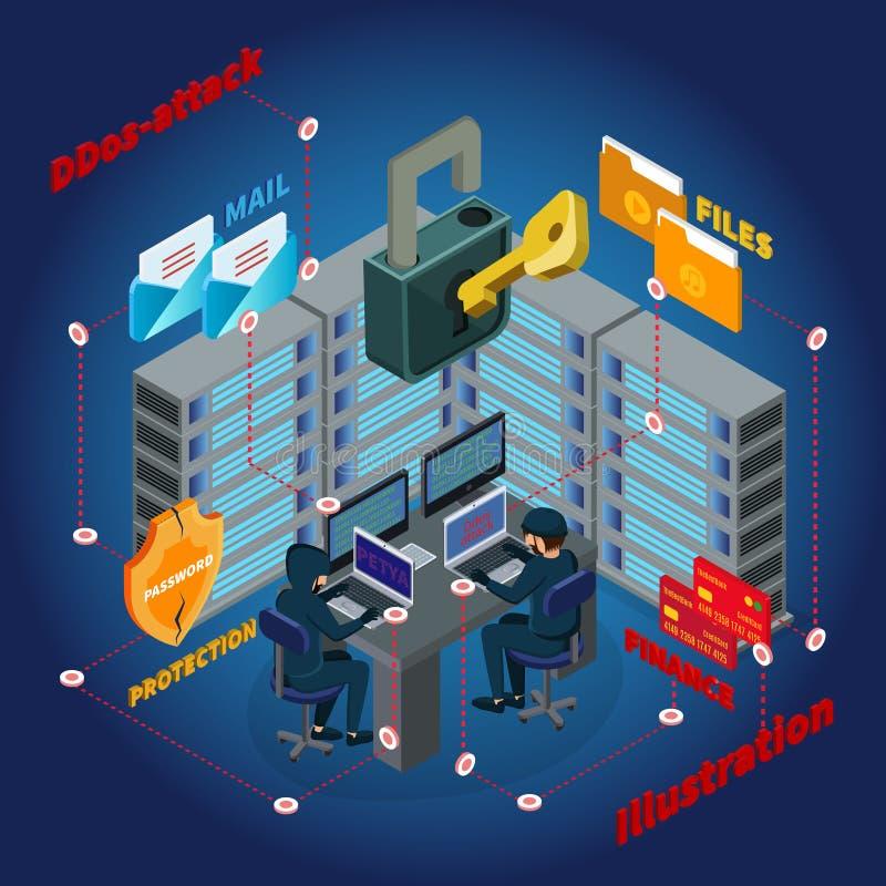 Isometrische Server Ddos-Angriffs-Schablone vektor abbildung
