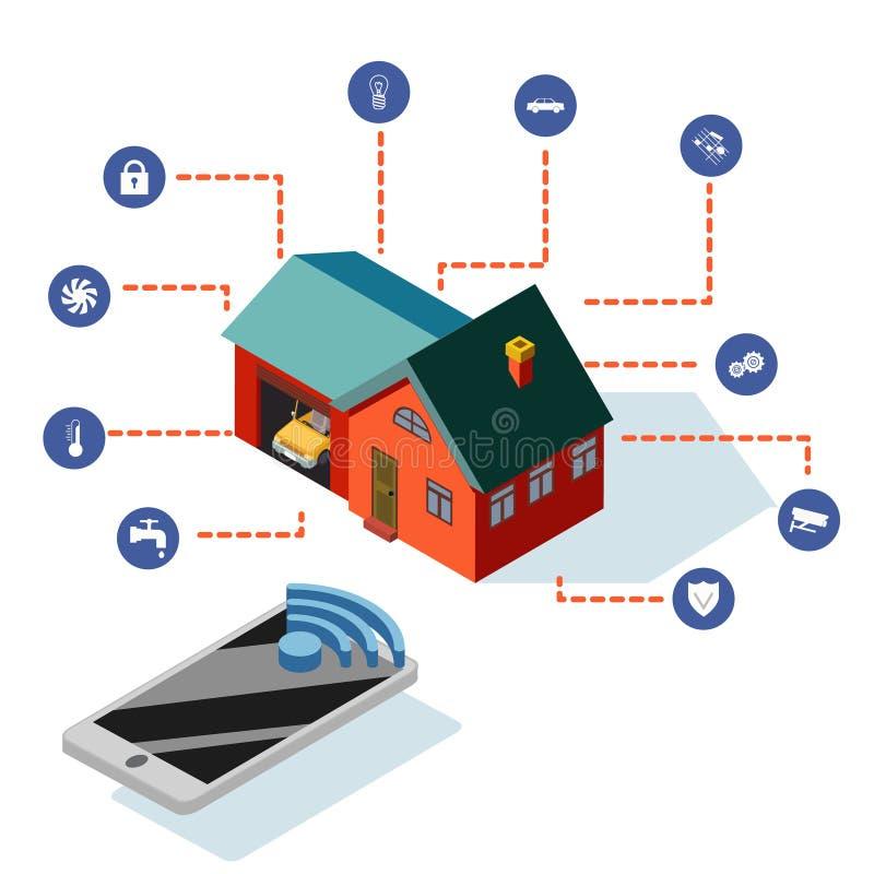 Isometrische slimme van de het systeemtechnologie van de huiscontrole mobiele het apparaten vectorillustratie vector illustratie