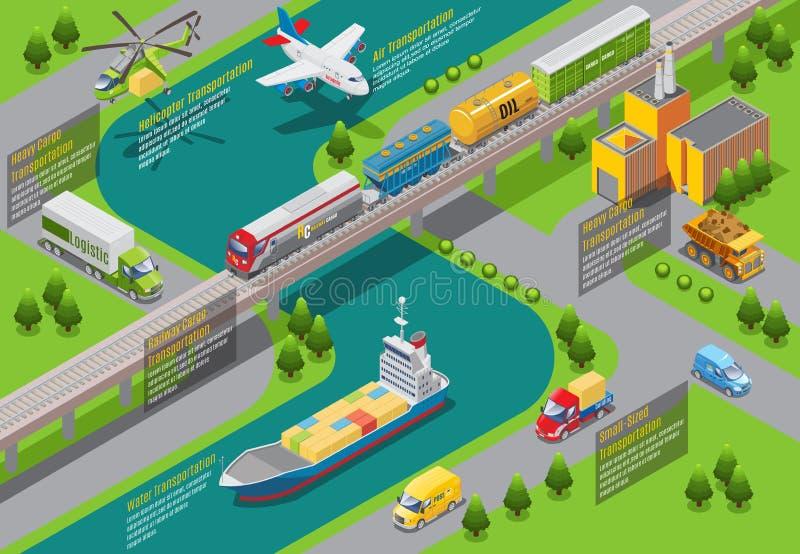 Isometrische Transport Infographic-Schablone stock abbildung