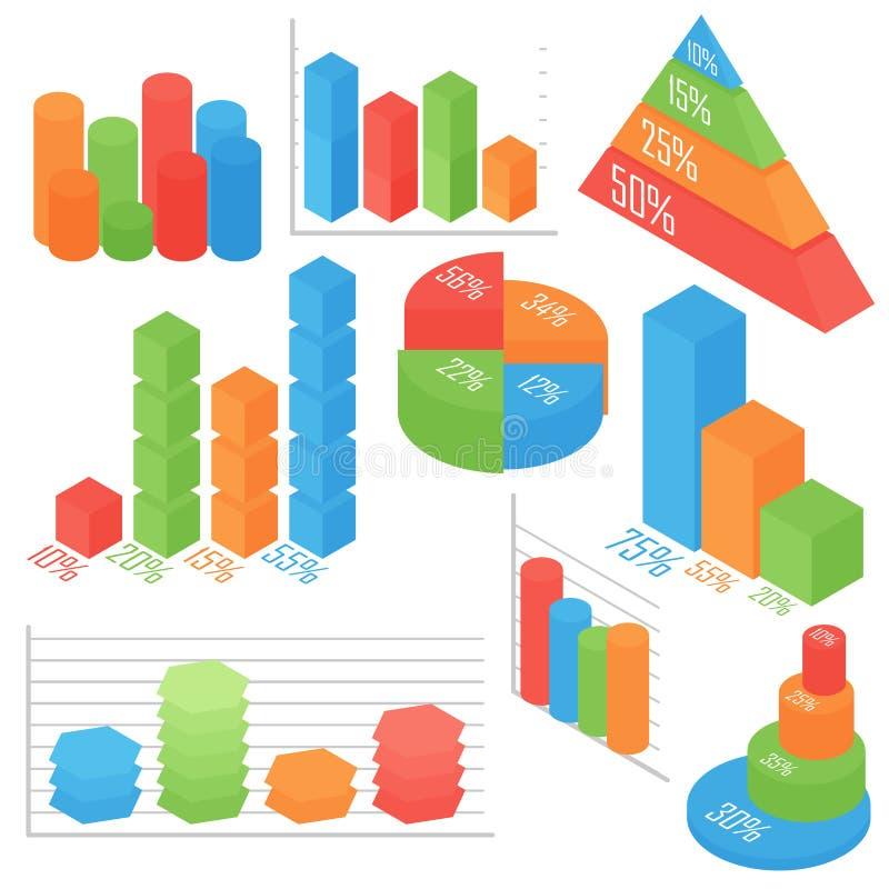 Isometrische vectorillustratie van bedrijfs en statistieken infographic elementen met kleurrijke diagrammen en binnen geplaatste  vector illustratie