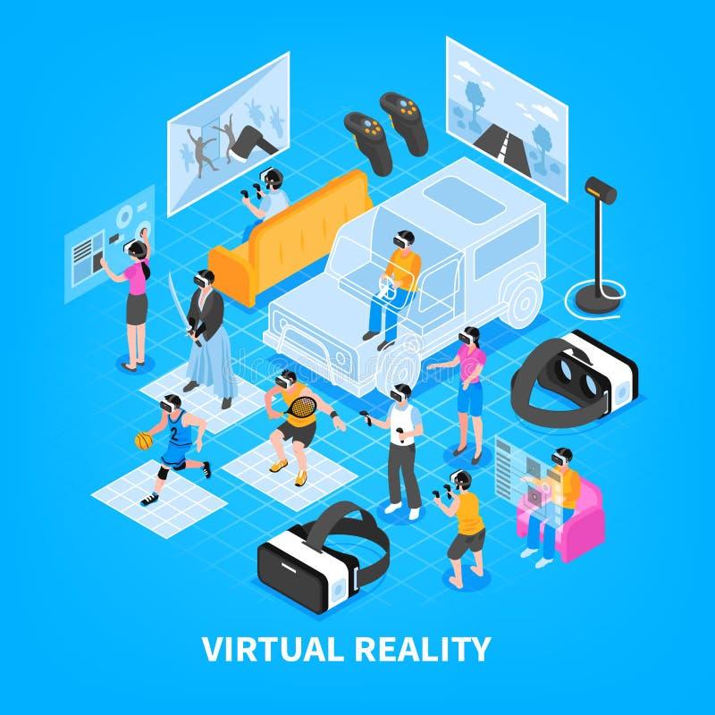 Isometrische Zusammensetzung der virtuellen Realität lizenzfreie abbildung