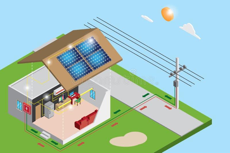 Isometrischer elektrischer Strom vom Sonnenkollektorgebrauch im Haus und vom Verkauf zur Regierung stockfoto