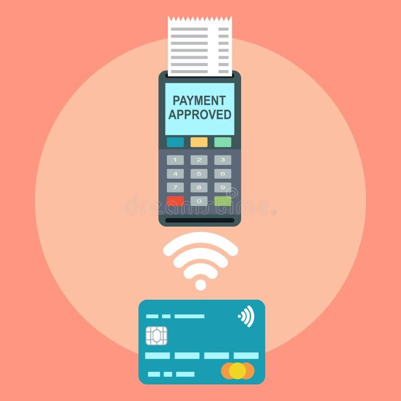 Isometrischer Positions-Anschluss bestätigt die Zahlung durch Debetkreditkarte Illustration im flachen Design nfc Zahlungskonzept stock abbildung