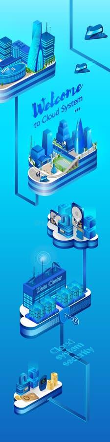 Isometrischer Vektor Wolken-System gesicherter Data Centers lizenzfreie abbildung