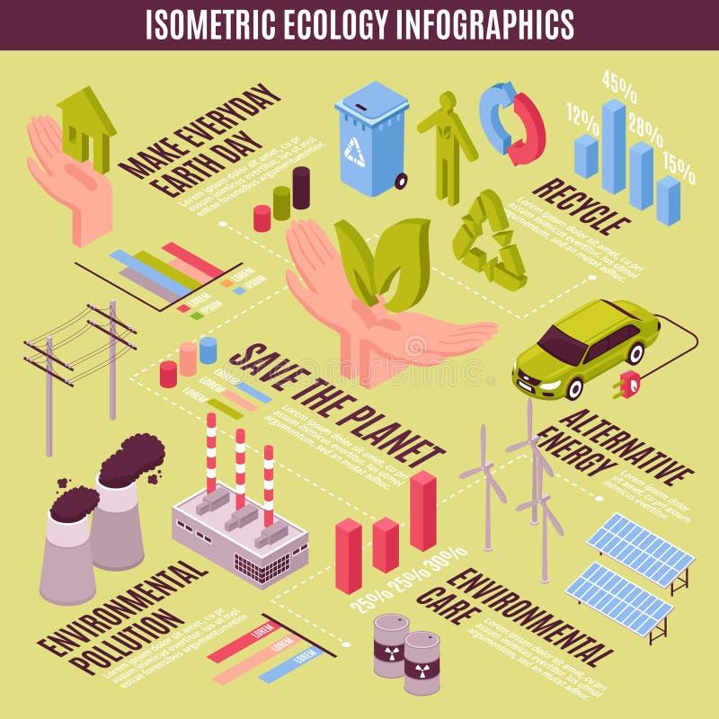 Isometrisches Ökologie Infographic-Konzept lizenzfreie abbildung