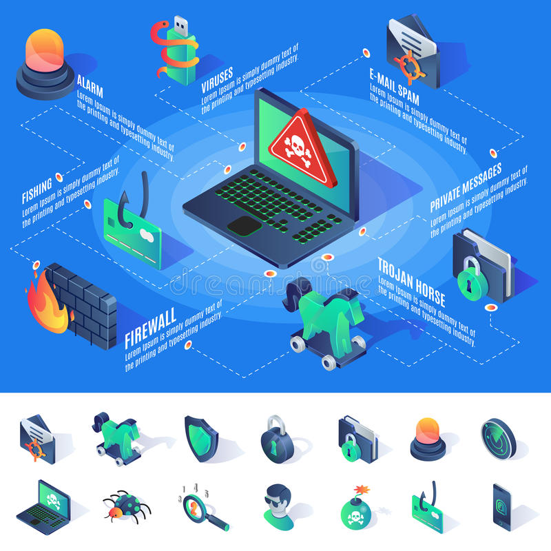 Isometrisches Internetsicherheit infographics mit Ikonen lizenzfreies stockfoto