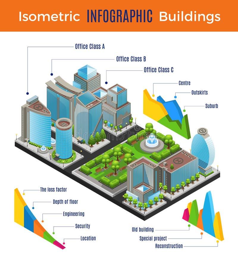 Isometrisches modernes Stadt Infographic-Konzept stock abbildung