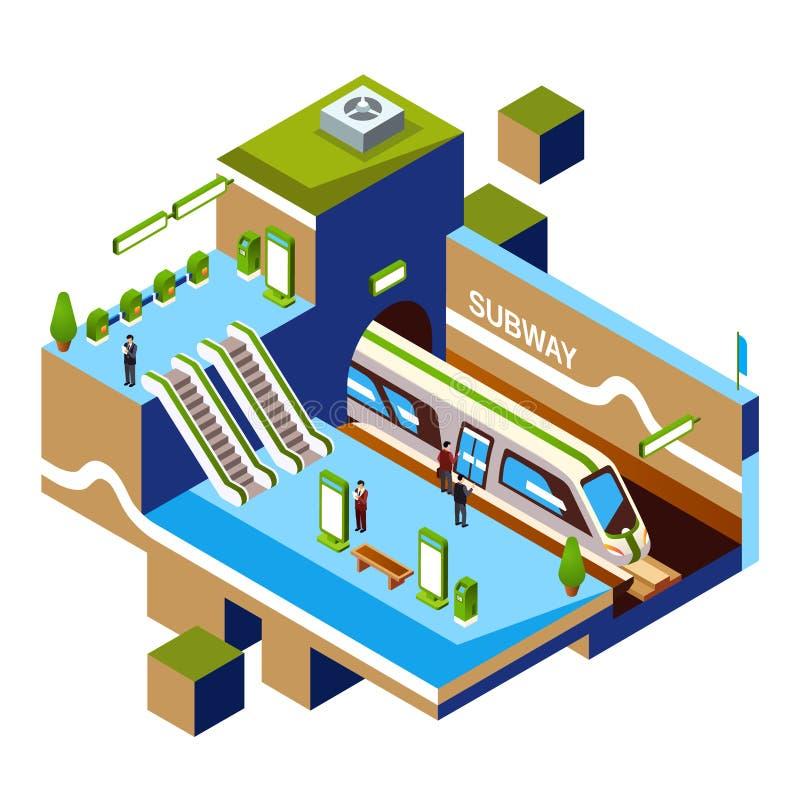Isometrisches U-Bahnstations-Konzept des Vektors stock abbildung