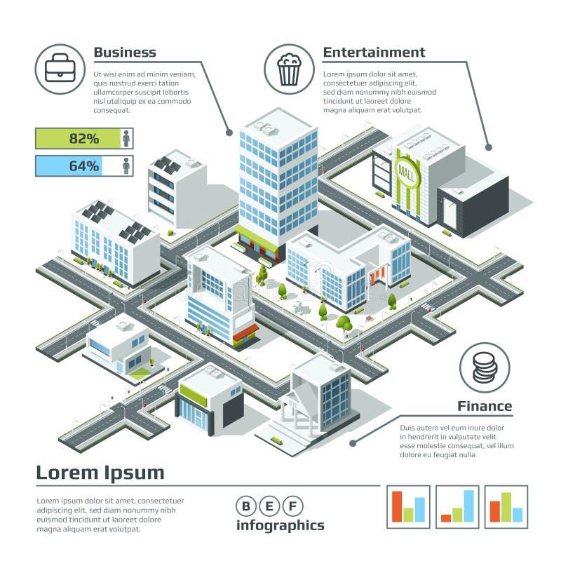 Isometrisk översikt för stad 3d Infographic vektorillustration Dimensionellt plan stock illustrationer