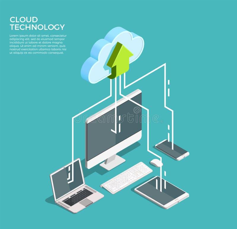 Isometrisk affisch för molnberäkningsteknologi vektor illustrationer