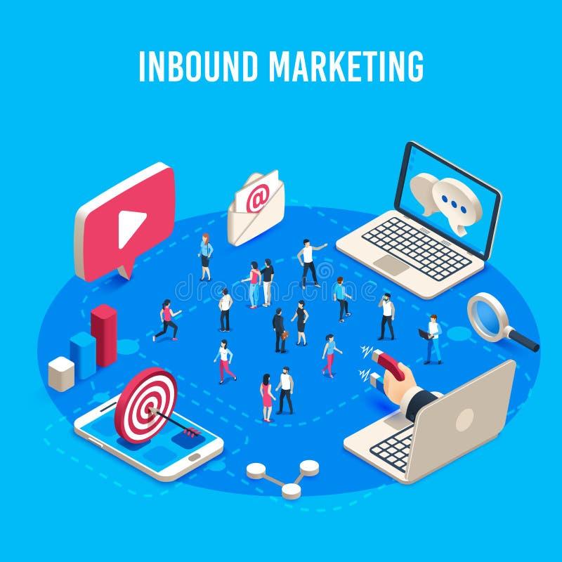 Isometrisk ankommande marknadsföring Online-massmarknadsannonser, annons för affärsmålförsäljningar och offline-försäljningsbefor vektor illustrationer