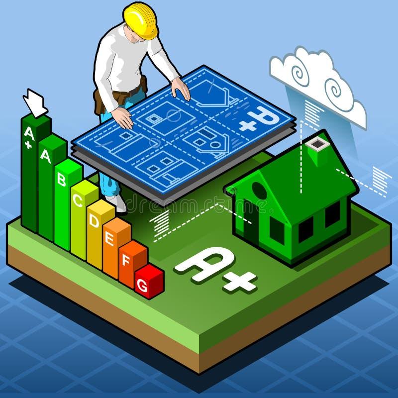 Isometrisk attestering för Infographic energikapacitet stock illustrationer