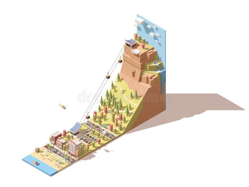 Isometrisk cableway för vektor från stranden till den infographic kullen royaltyfri illustrationer