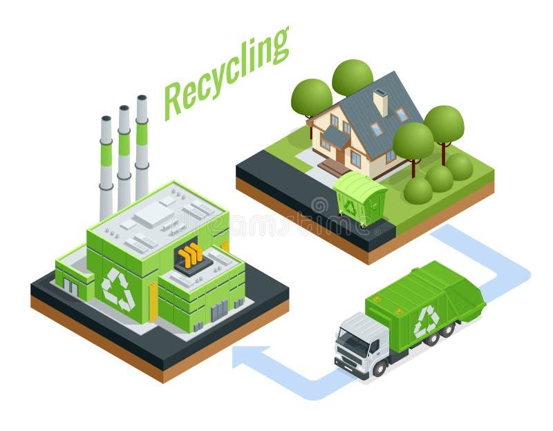 Isometrisk förlorad bearbetningsanläggning Teknologisk behandling Återvinning och lagring av avfalls för ytterligare förfogande royaltyfri illustrationer