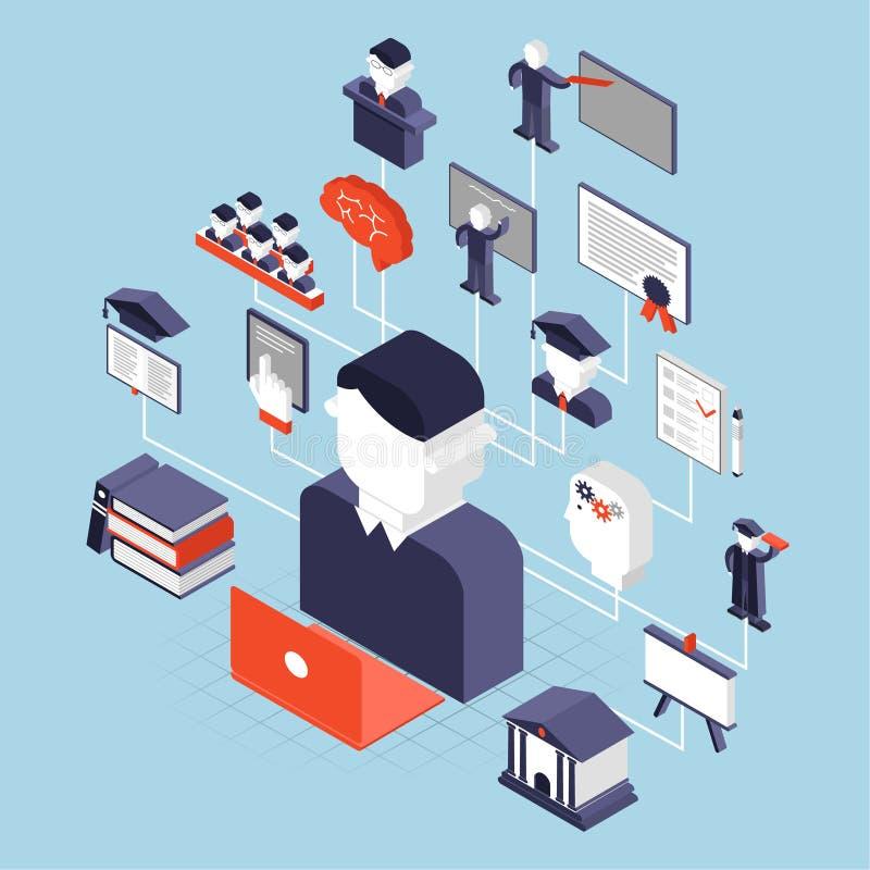 Isometrisk högre utbildning royaltyfri illustrationer