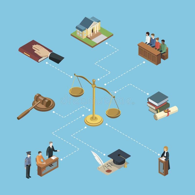 Isometrisk infographics 3D för offentlig rättvisa stock illustrationer