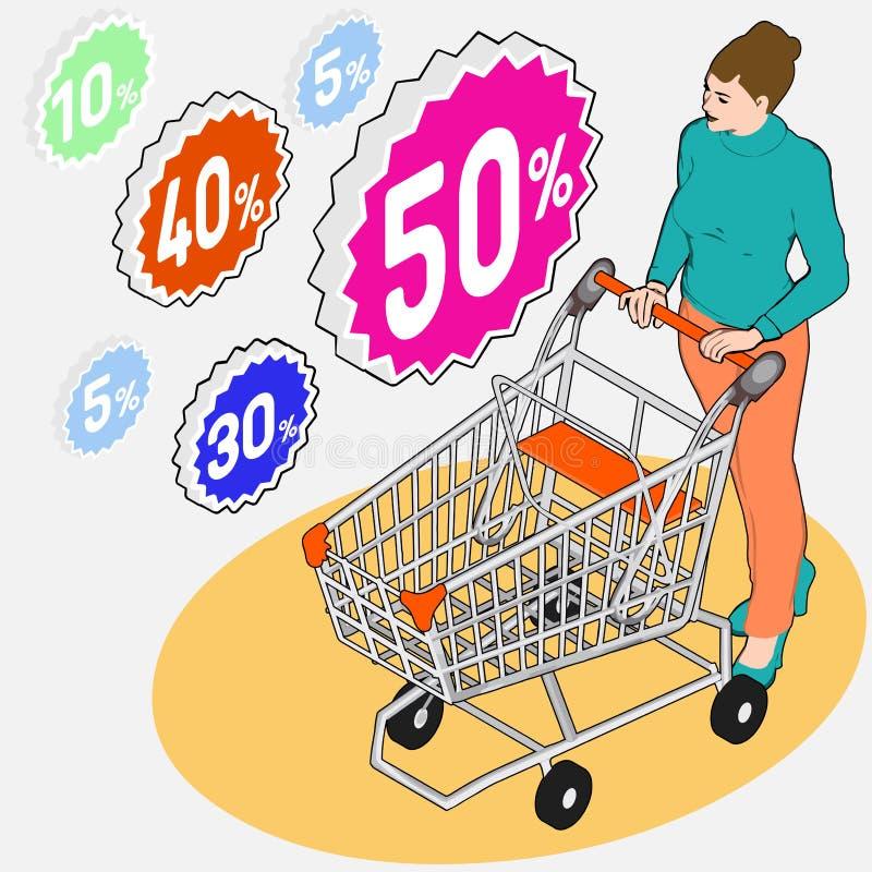Isometrisk livsmedelsbutikshopping - Sale - gå kvinnan med tomma Sho vektor illustrationer