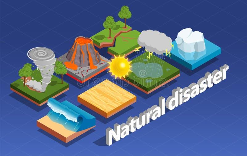 Isometrisk sammansättning för naturkatastrof royaltyfri illustrationer
