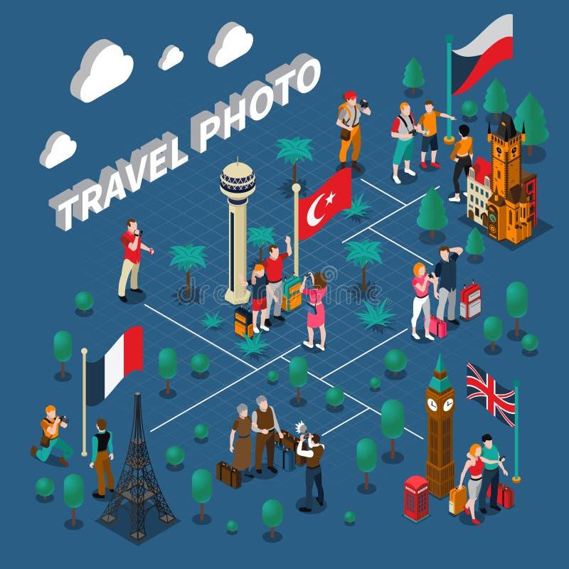 Isometrisk sammansättning för turismfolk vektor illustrationer